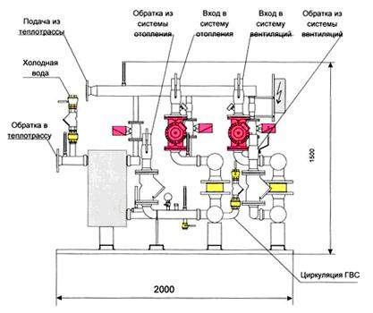 ...подключение трубопроводов, присоединение кабеля электропитания и подключение датчика температуры наружного воздуха.