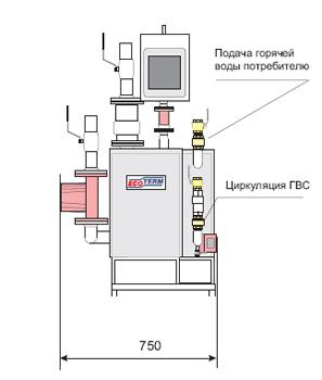 Гидроизоляция suho izopron цена